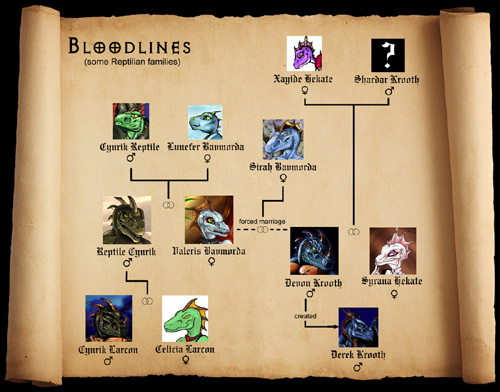 Bloodlines (some Reptilian families)